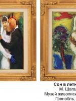 Юрлова АА, Белякин СН